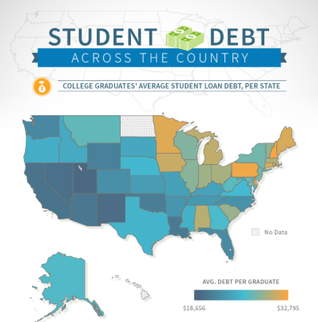 Student Debt Across America