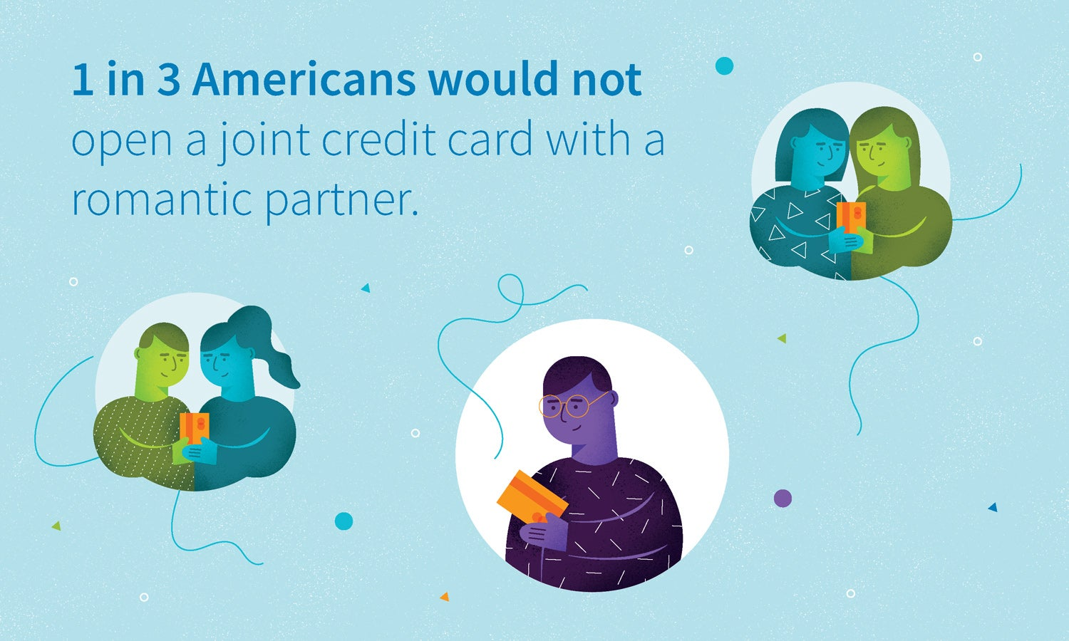 1 in 3 Americans would not open a joint credit card