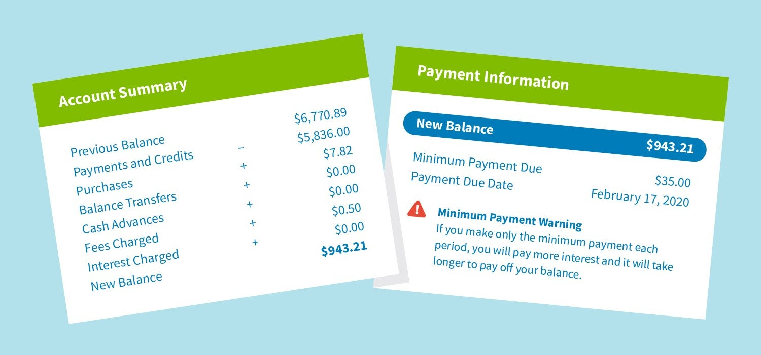 account summary and payment information