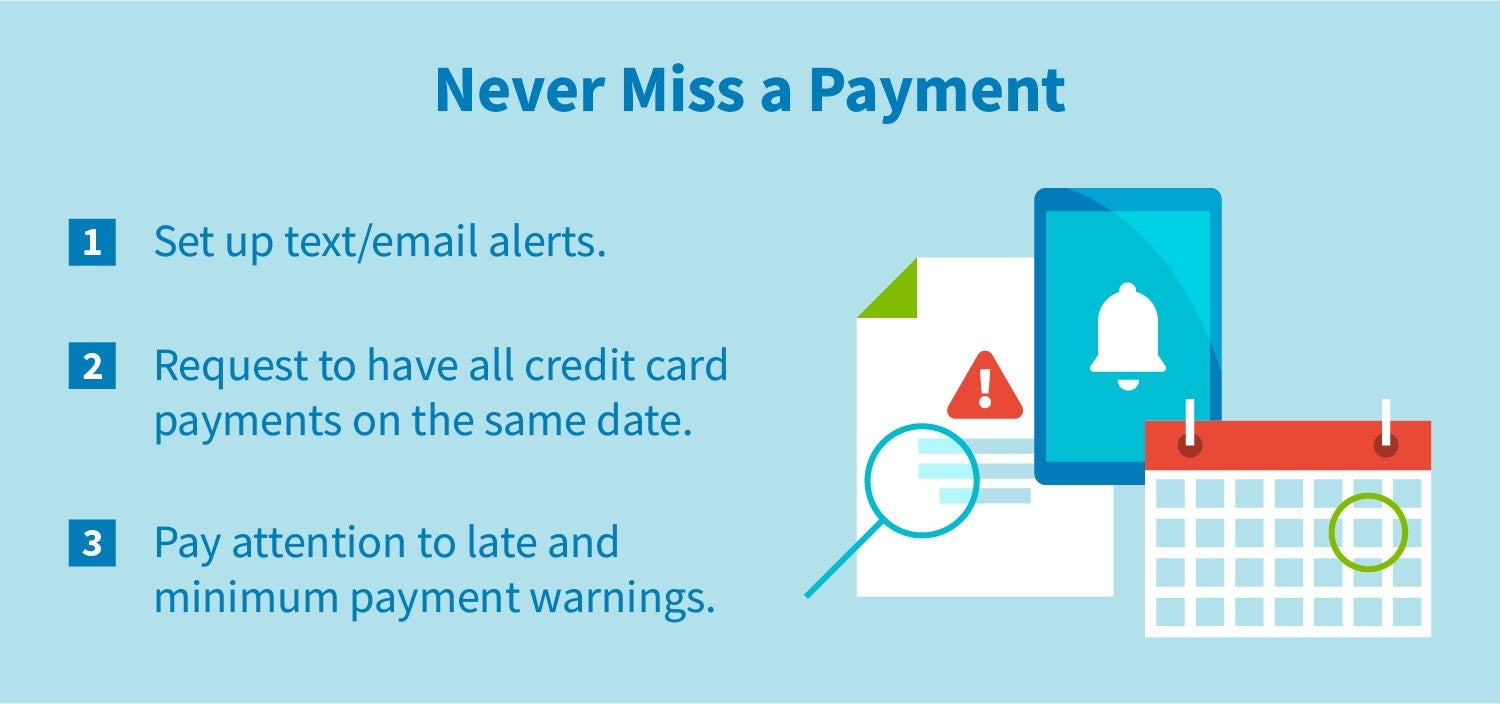 never miss a payment