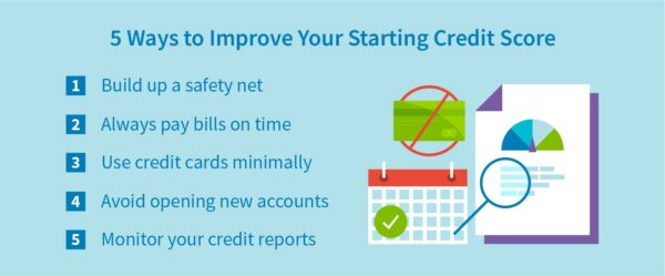 5 ways to improve your starting credit score