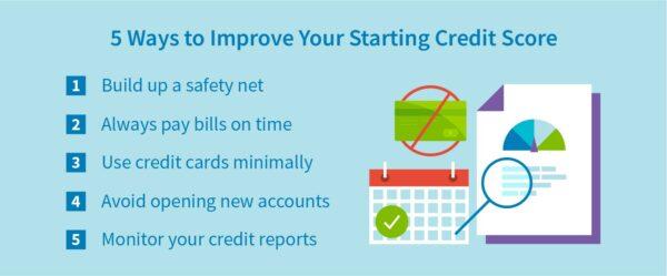 5 formas de mejorar su puntaje de crédito inicial