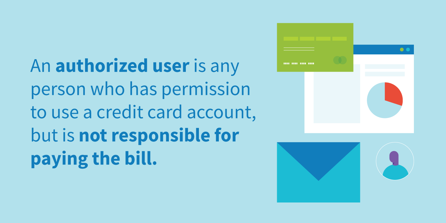 An authorized user is any persn who has permission to use a credit card account, but is not responsible for paying the bill.