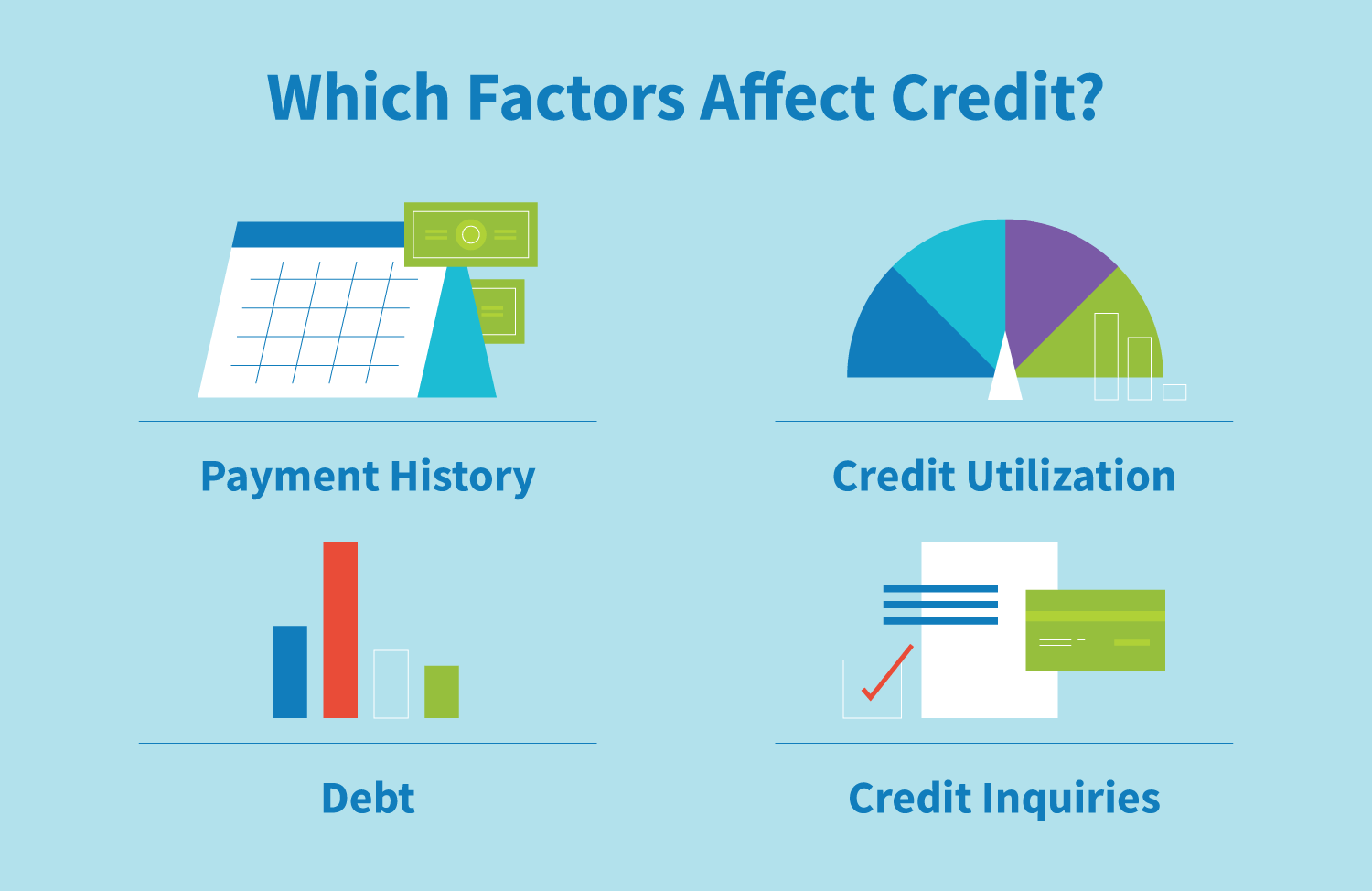Which factors affect credit?