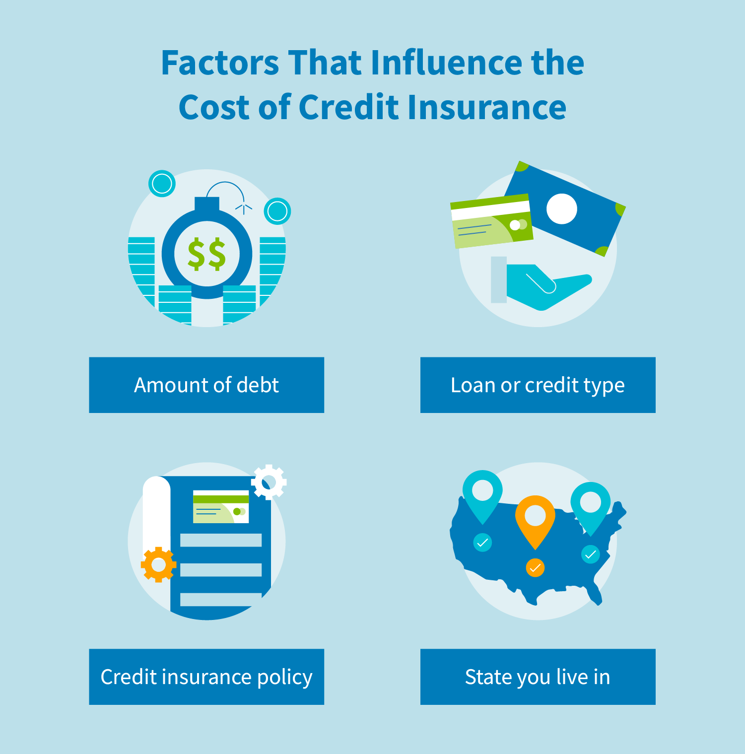 Factors that influence the cost of credit insurance