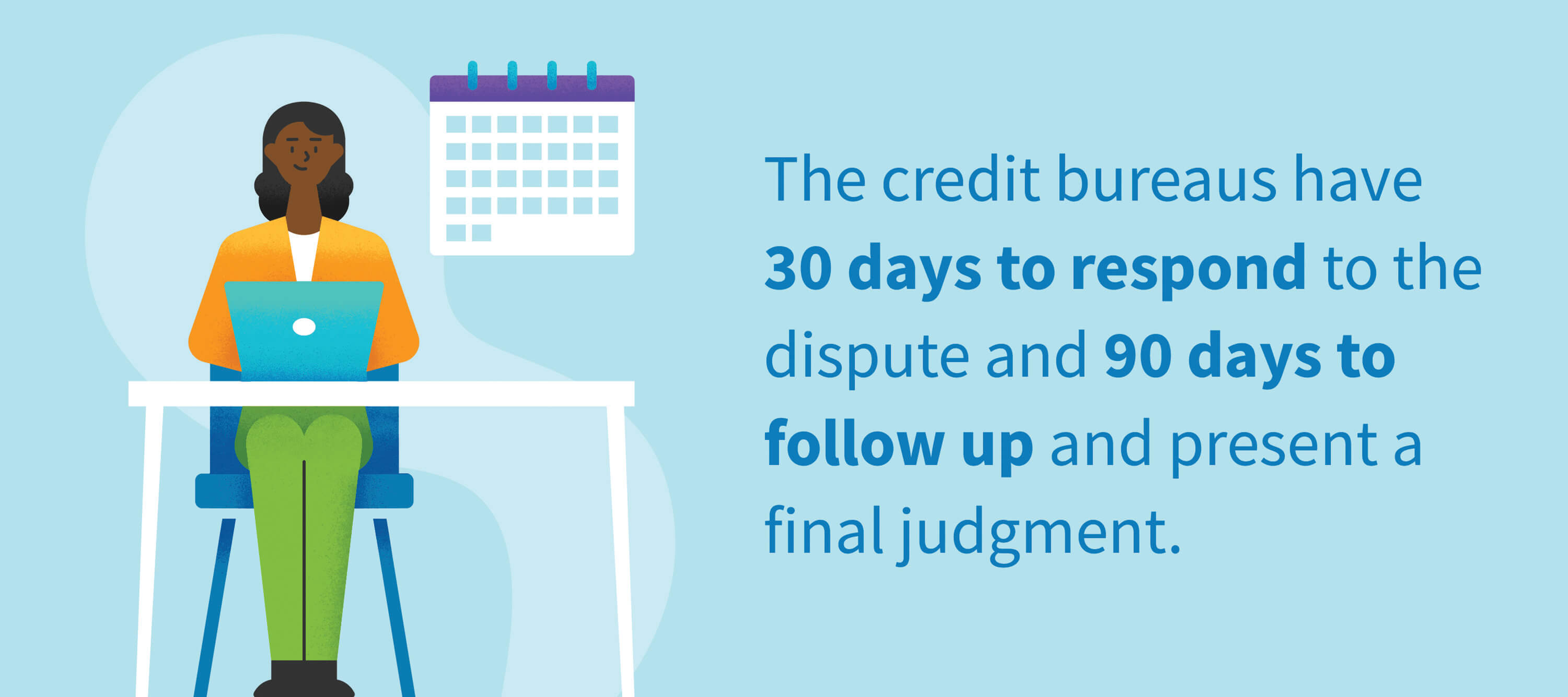 The credit bureaus have 30 days to respond to the dispute and 90 days to follow up and present a final judgement.