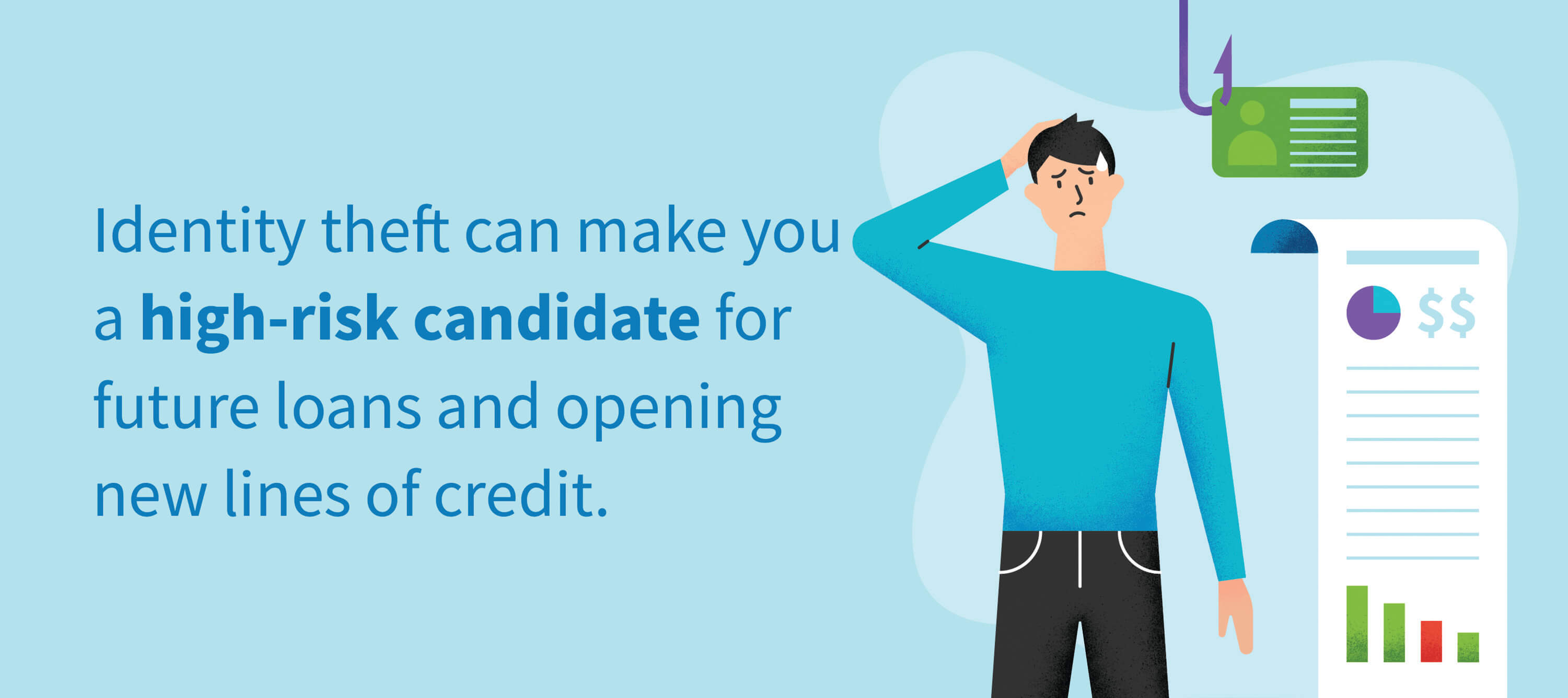 Identity theft can make you a high-risk candidate for future loans and opening new lines of credit.