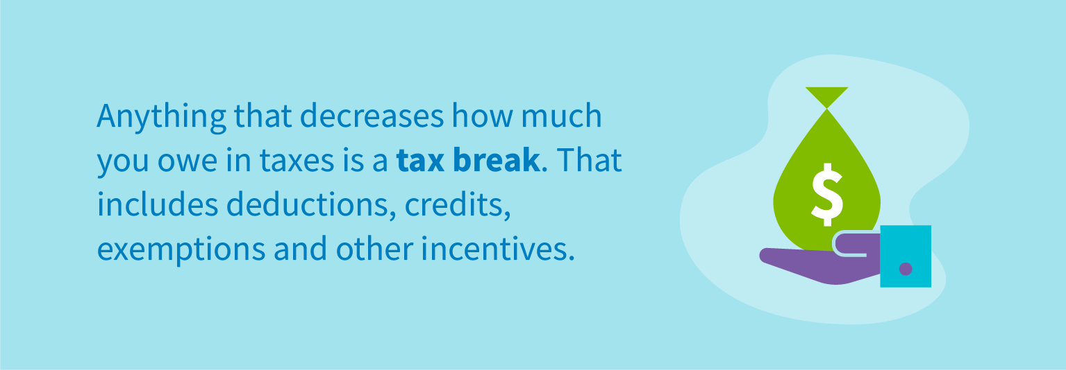 Anything that decreases how much you owe in taxes is a tax break. That includes deductions, credits, exemptions and other incentives.