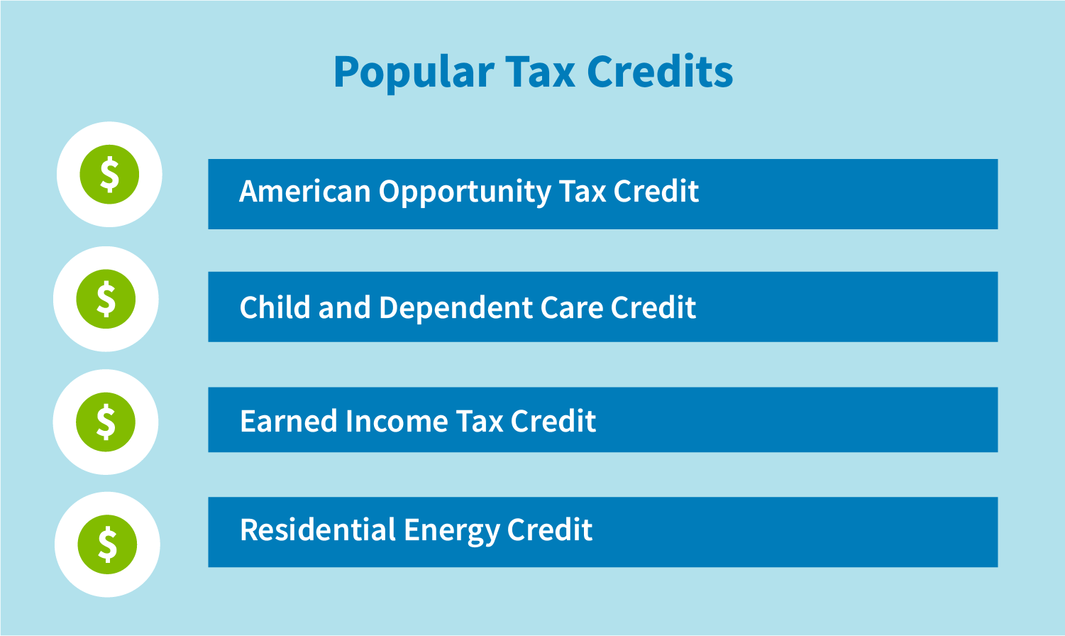 Popular Tax Credits: American Opportunity Tax Credit, Child and Dependent Care Credit, Earned Income Tax Credit, Residential Energy Credit.