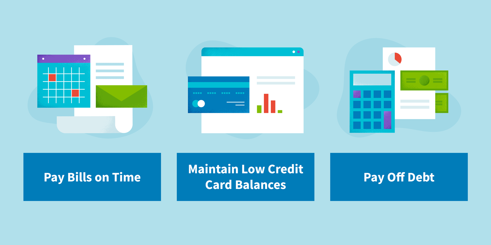 Good credit habits are paying bills on time, maintaining low credit card balances, paying off debt