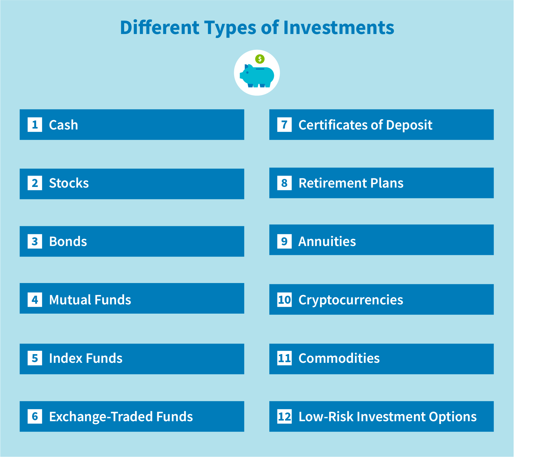 Different types of investments: cash, stocks, bonds, mutual funds, index funds, exchange-traded funds, certificates of deposit, retirement plans, annuities, cryptocurrencies, commodities, low-risk investment options.