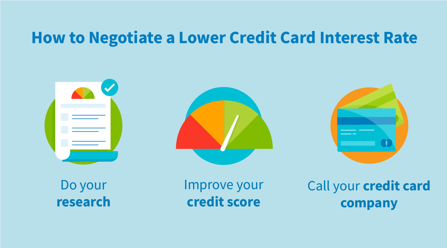 How to Negotiate a Lower Credit Card Interest Rate: Do your research, improve your credit score, call your credit card company