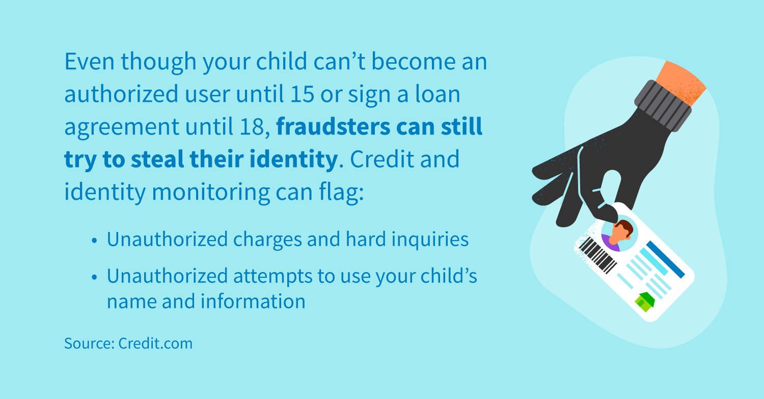 Even though your child can't become an authorized user until 15 or sign a loan agreement until 18, fraudsters can still try to steal their identity. Credit and identity monitoring can also flag unauthorized charges, hard inquiries, and any unauthorized attempts to use your child's name and information.