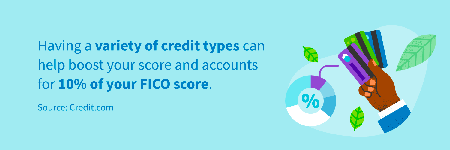 Having a variety of credit types can help boost your score and accounts for 10% of your FICO score.