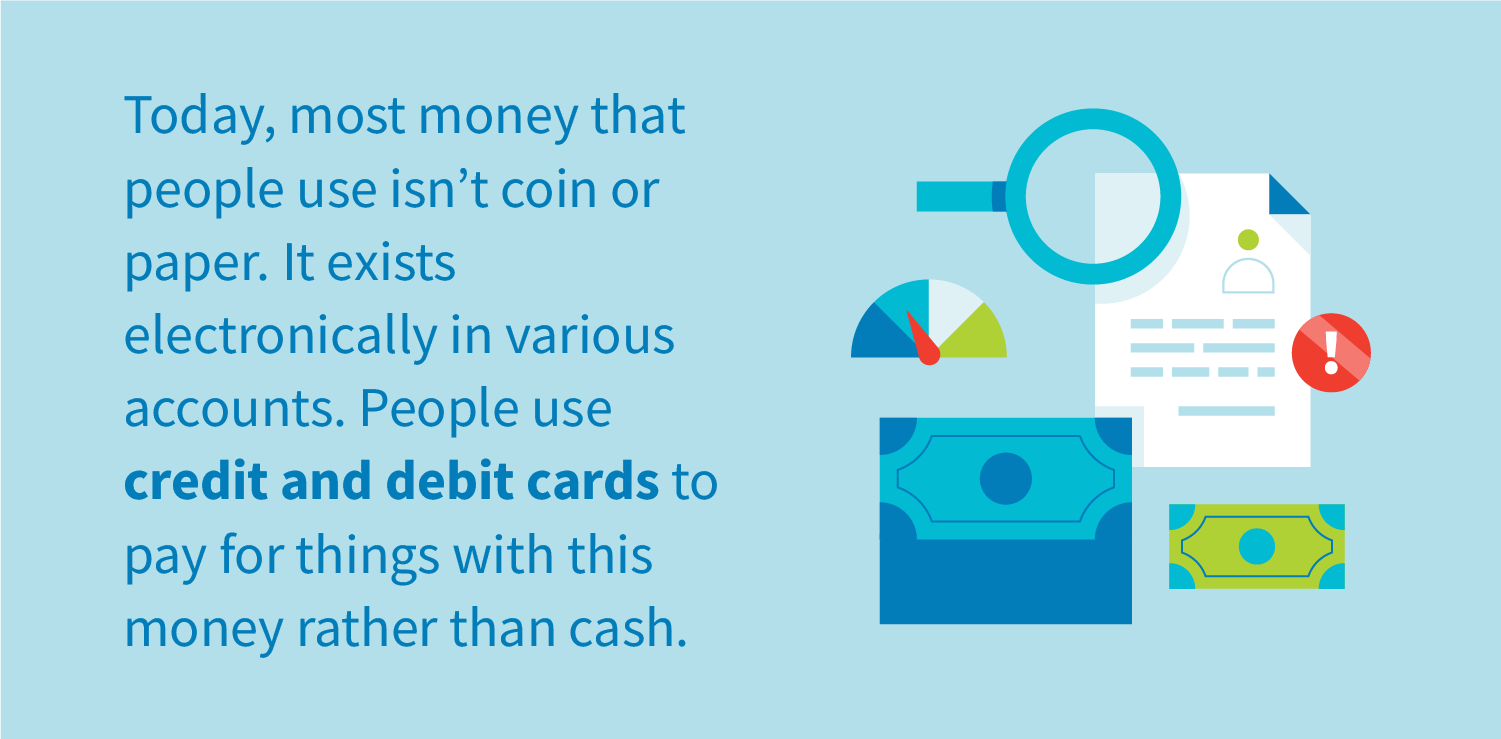 Today, most money that people use isn't coin or paper. It exists electronically in various accounts. People use credit and debit cards to pay for things with this money rather than cash.