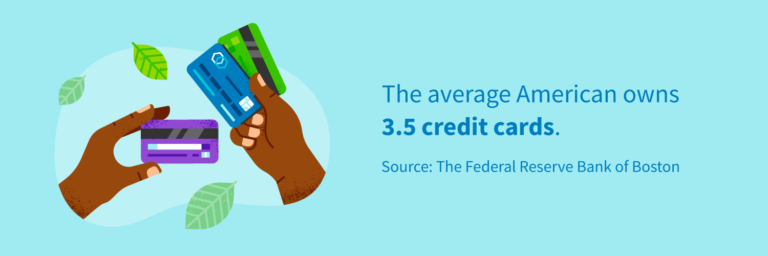 The average American owns 3.5 credit cards.