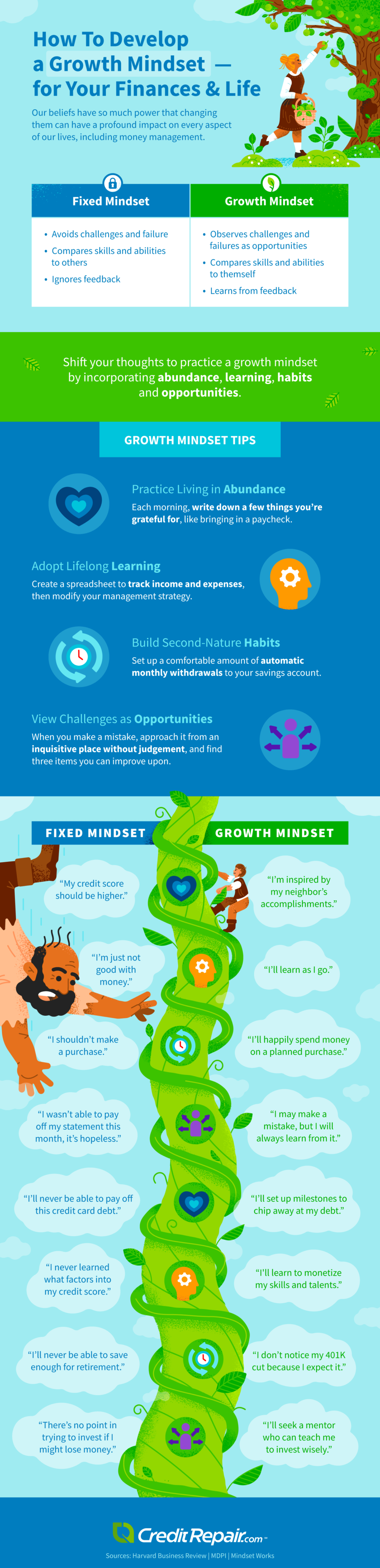 how-to-develop-a-growth-mindset