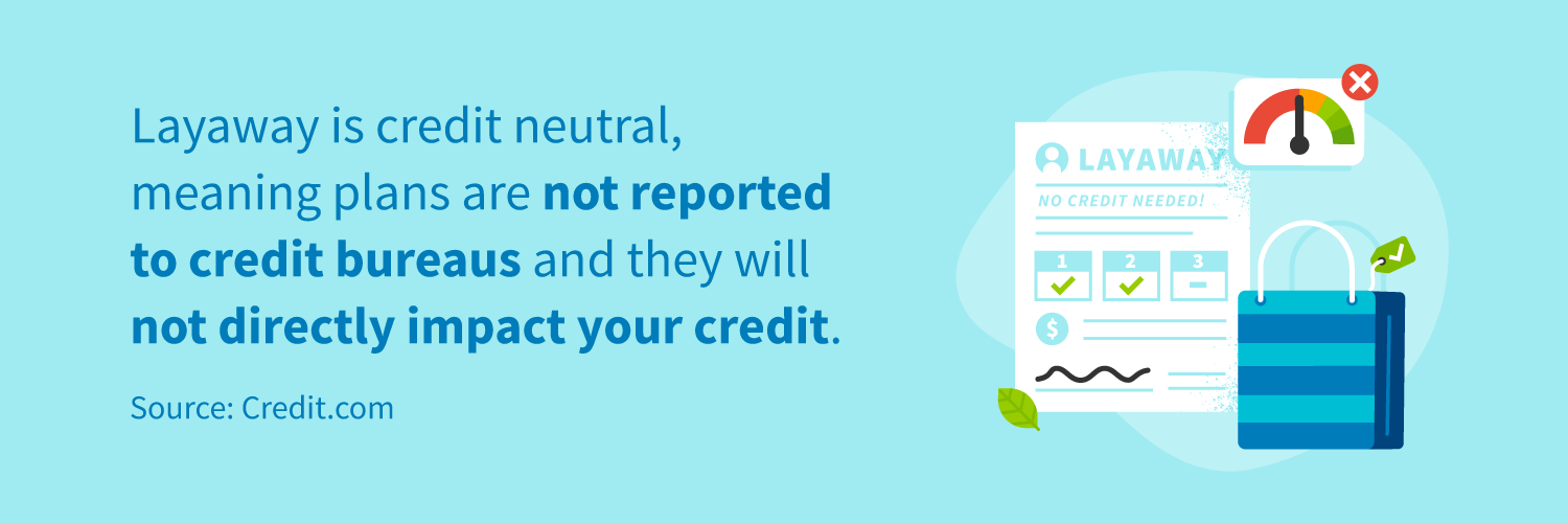 Layaway is credit neutral, meaning plans are not reported to credit bureaus and they will not directly impact your credit.