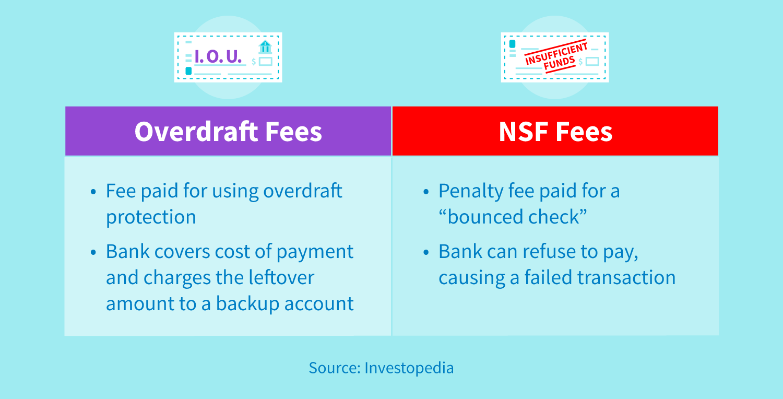 Overdraft fees v. NSF fees
