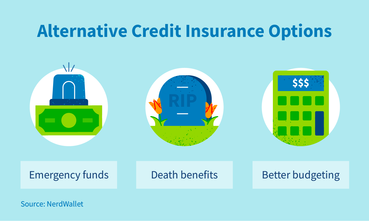 Alternative credit insurance options: Emergency funds. Death benefits. Better budgeting. Source: NerdWallet.