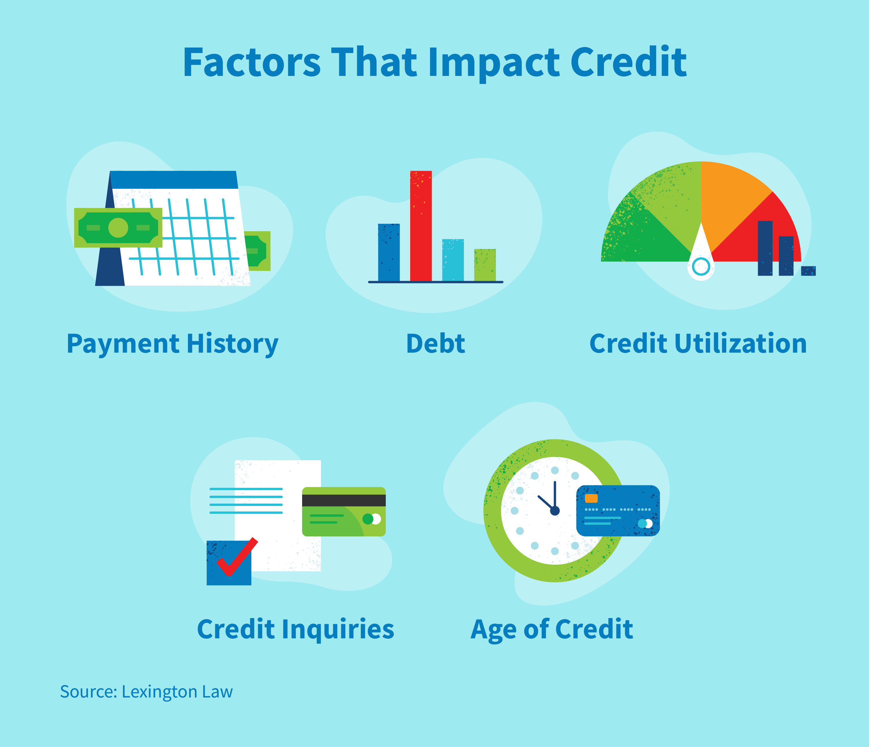 Factors that impact credit