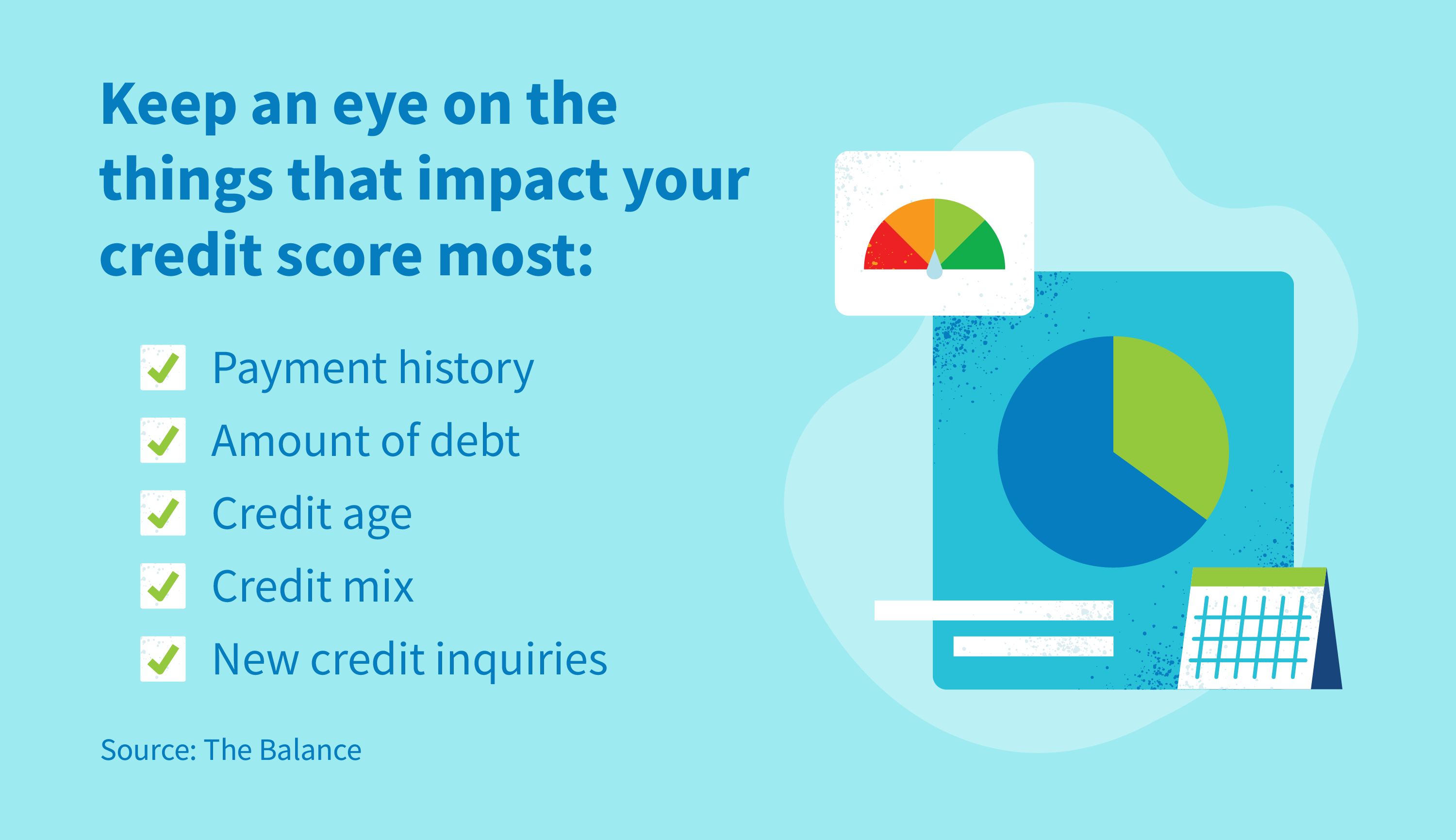 Keep an eye on the things that impact your credit most: payment history, amount of debt, credit age, credit mix and new credit inquiries.