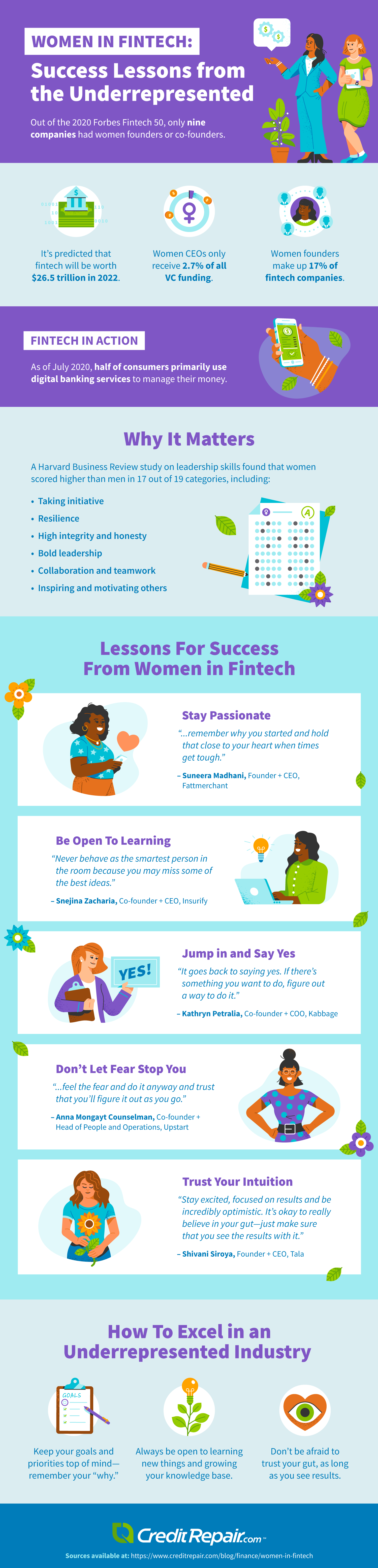 Women in Fintech infographic