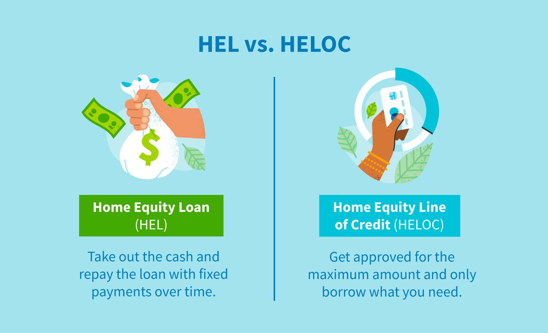 HEL vs. HELOC