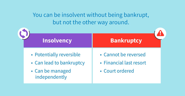 Insolvency vs. bankruptcy