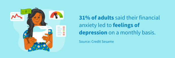 31% of adults felt depression as a result of their financial anxiety.
