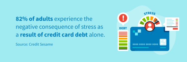 82% of adults experience the stress of credit card debt.