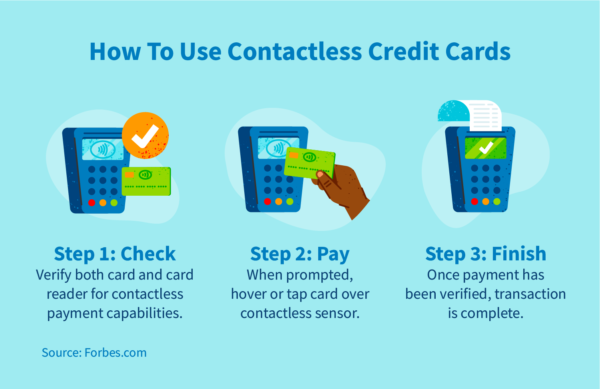 How to use contactless credit cards. Step 1: Check; verify both card and card reader for contactless payment capabilities.  Step 2: Pay; when prompted, hover or tap card or contactless sensor. Step 3: Finish; once payment has been verified, transaction is complete.