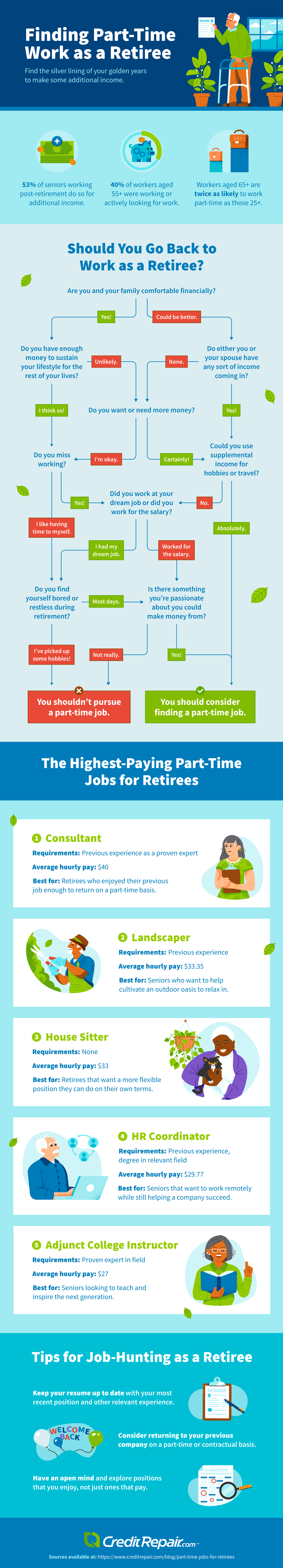part-time-jobs-for-retirees