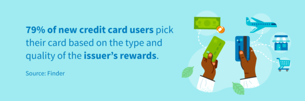 79% of new credit card users pick their card based on the type and quality of the issuer's rewards.