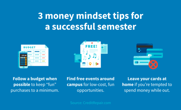 Money mindset tips for a successful semester.