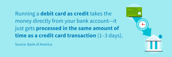 Running a debit card as credit takes the money directly from your bank account — it just gets processed in the same amount of time as a credit card transaction (1 to 3 days).