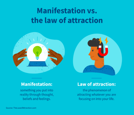 Manifestation vs. the law of abundance