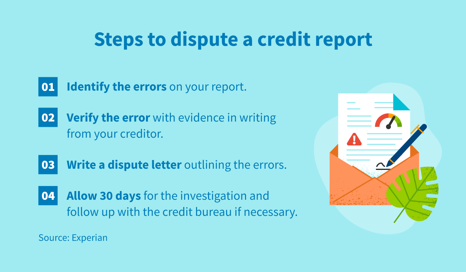 steps to dispute a credit report - 1) identify the errors, 2) verify the error, 3) write a dispute letter, 4) allow 30 days, 5) follow up