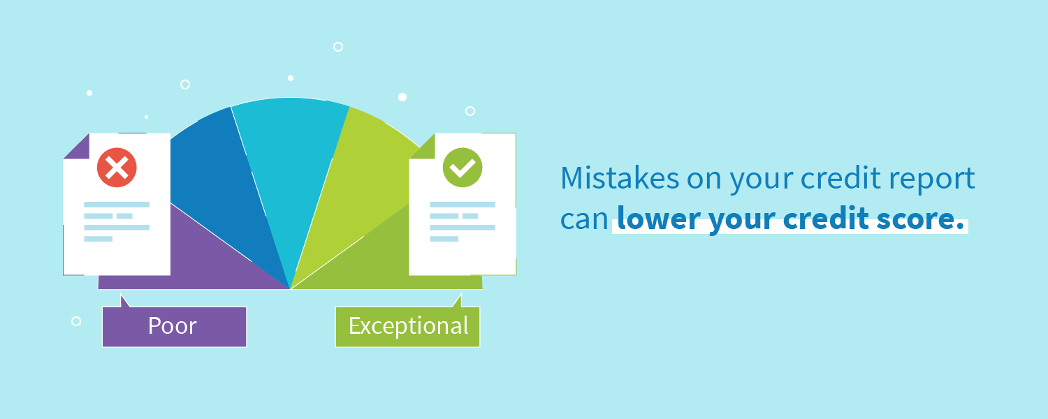 mistakes on your credit report can lower your credit score