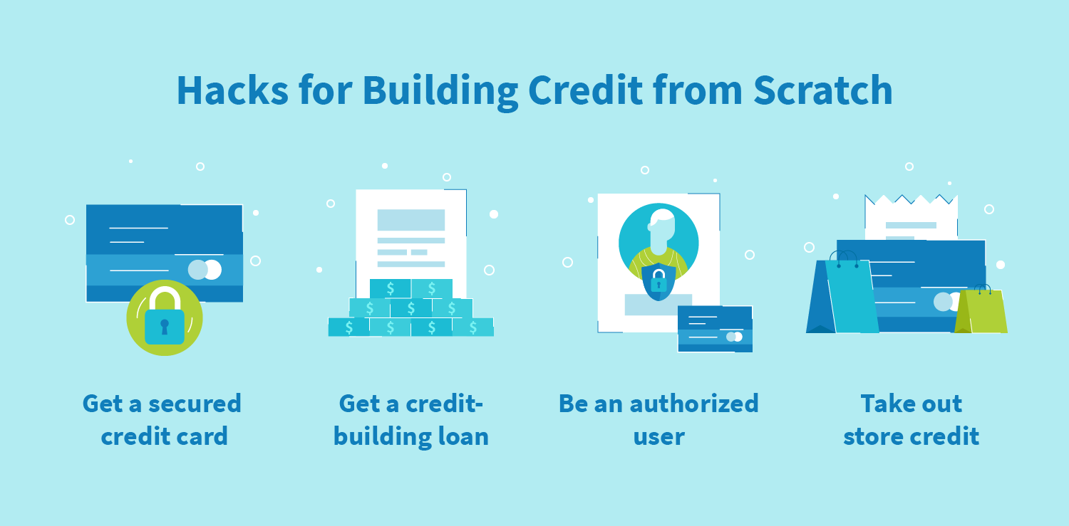 hacks for building credit from scratch