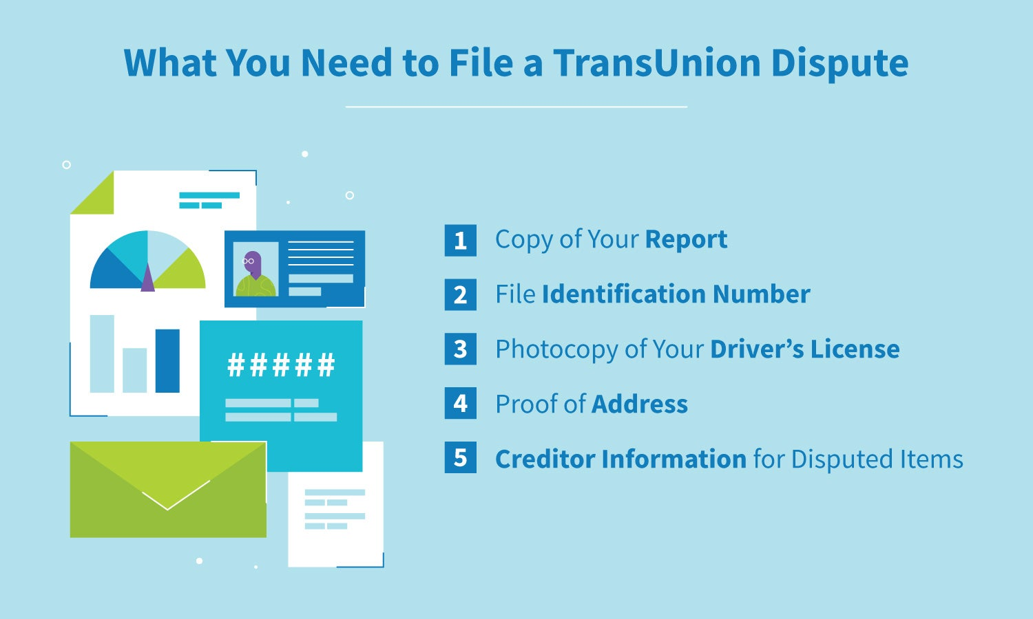 What you need to file a TransUnion Dispute - copy of your report, file identification number, driver's license, address, and creditor information