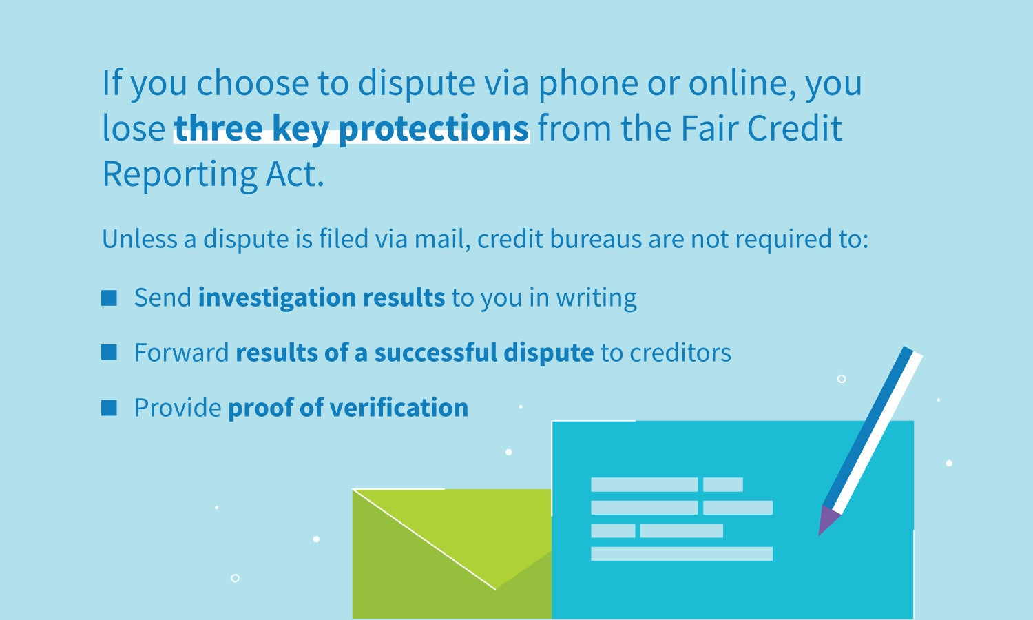 If you choose to dispute via phone or online, you lose three key protections from the FCRA